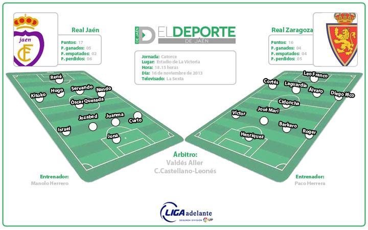 El Real Jaén debe centrarse en su fútbol (la previa)