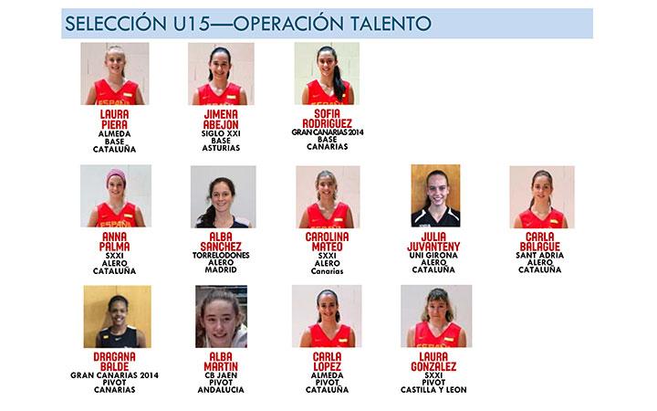 Alba Martín, del Jaén CB, convocada con la Selección Española U15