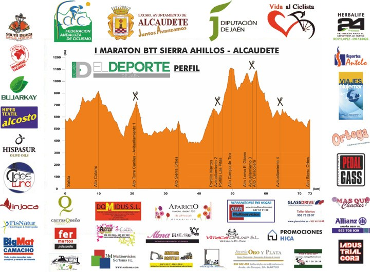 El Castillo de Alcaudete será la meta del I Maratón BTT Sierra Ahillos – Alcaudete