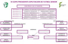 Establecidos los octavos de final de la III Copa Presidente Diputación