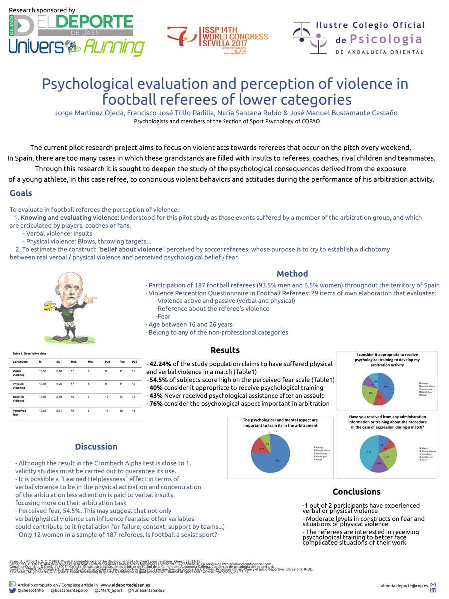 Evaluación-psicológica-y-percepción-de-violencia-en-árbitros-de-fútbol