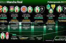 El Atlético Mancha Real diseña su pretemporada con siete amistosos