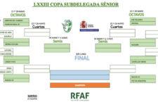 Sorteada la segunda fase de la Copa Subdelegada del Gobierno
