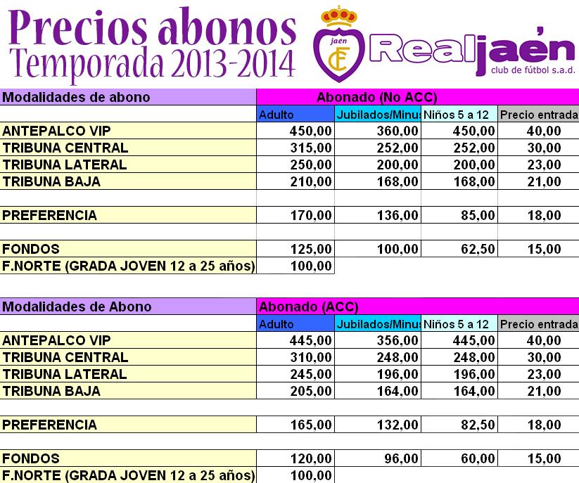 El Real Jaén apuesta por los precios asequibles en su vuelta a Segunda