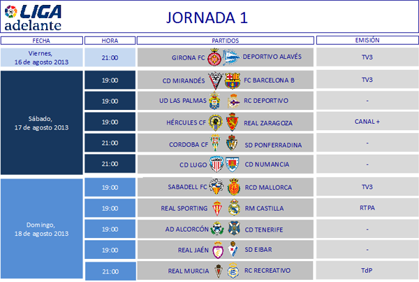 El partido ante el Eibar, a las 19.00 horas; el de Soria, a las 21.00 horas