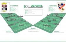 El Linares Deportivo comienza su travesía por la Segunda B (la previa)