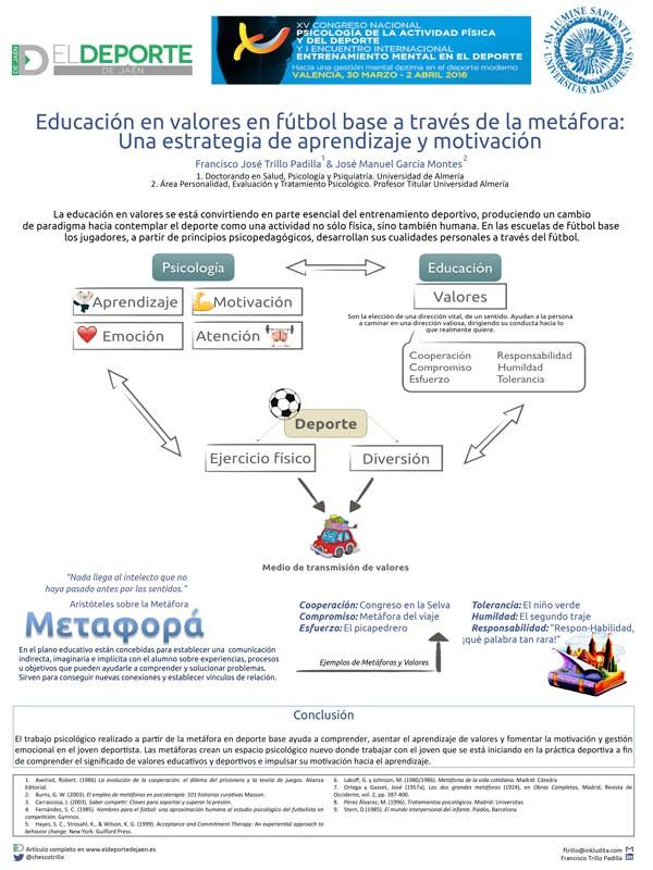 educacion_futbol_base
