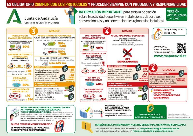 La Junta corrige las restricciones sanitarias para el deporte